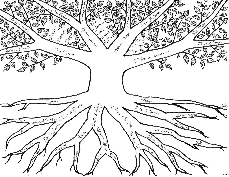 Раскраска Семейное древо Скачать дерево, семья, корни, ветки.  Распечатать ,Семейное дерево,