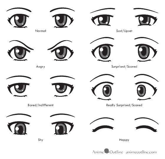Раскраска Глаза и эмоции. Скачать глаза, эмоции.  Распечатать ,контур глаза,