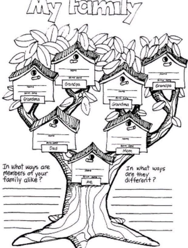 Раскраска Семейное дерево со скворечниками Скачать семейное дерево, деревце, скворечник.  Распечатать ,Семейное дерево,