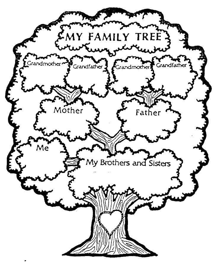 Раскраска Заполни семейное дерево Скачать семейное дерево, деревце, семья.  Распечатать ,Семейное дерево,