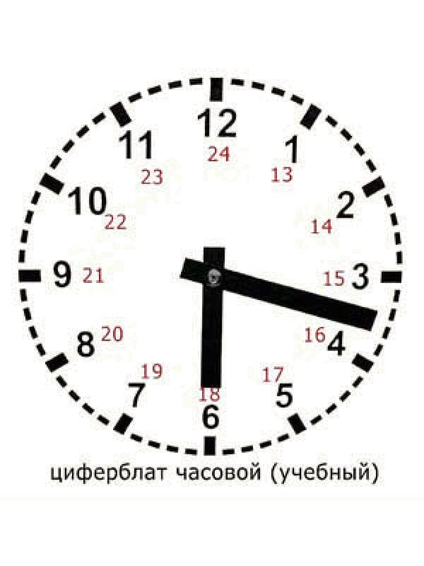 Раскраска Часы Скачать ,девочка, цветы, Э, буква,.  Распечатать