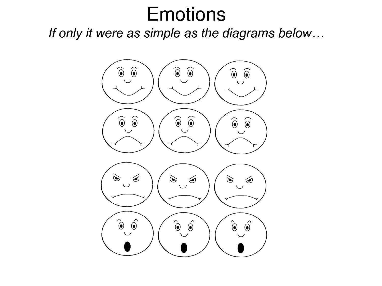 Раскраска Эмоции Скачать животные, кошки, кошка, киска.  Распечатать ,животные,