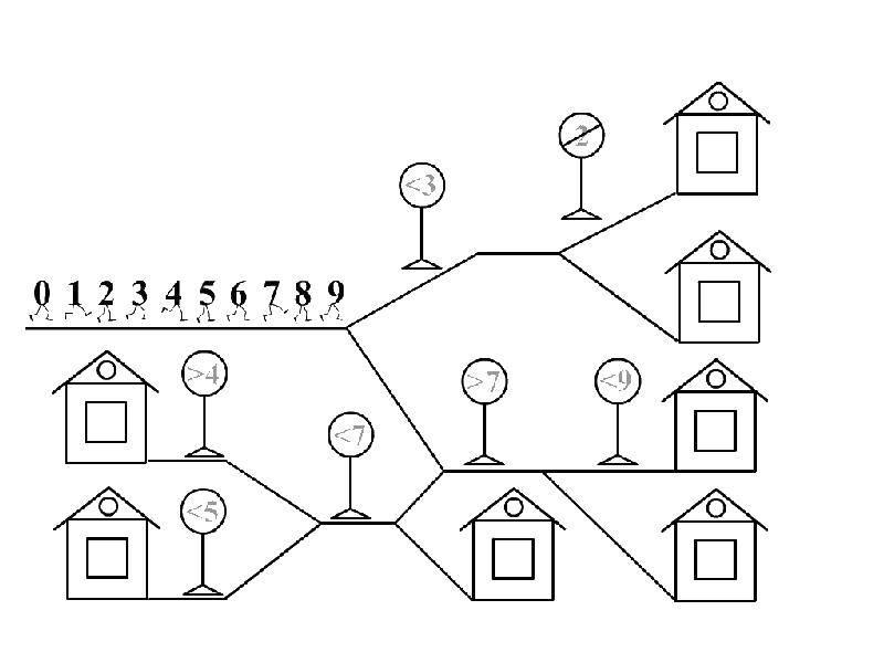 раскраски цифры раскраска домики и цифры загадки