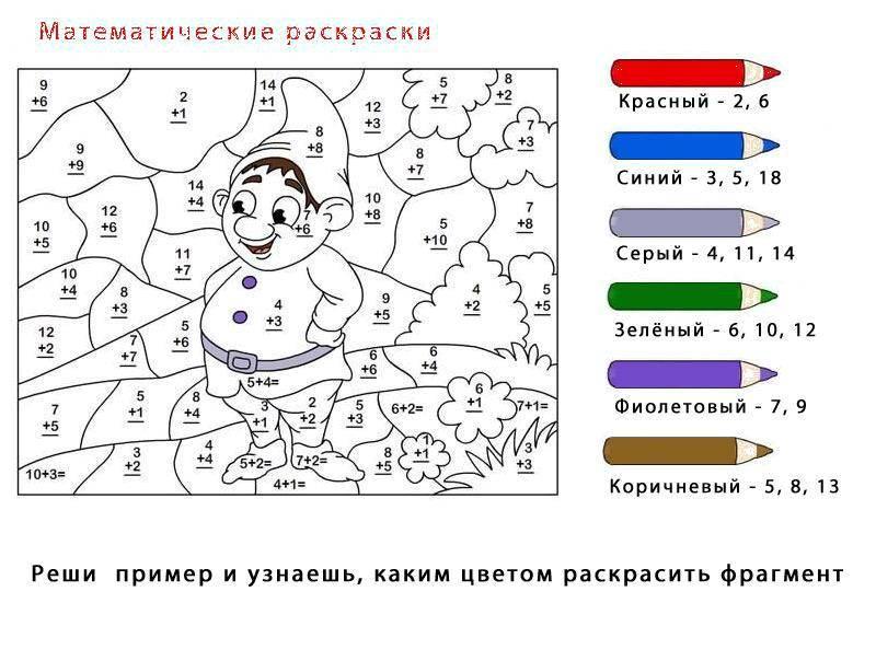 Раскраска Реши примеры и раскрась картинку по номерам Скачать ,примеры, картинка, математика, гномик,.  Распечатать