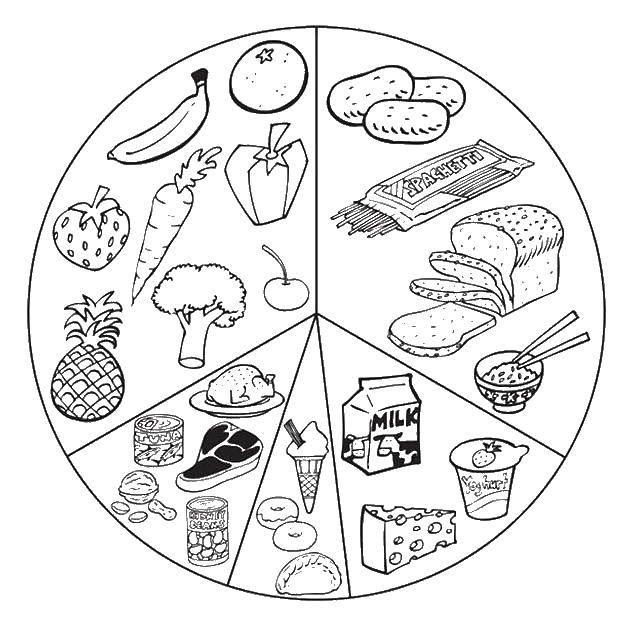 Раскраски полез, Раскраска Полезная еда еда.