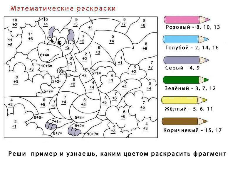 Раскраска Реши примеры и раскрась картинку по номерам Скачать ,примеры, картинка, математика, дракон,.  Распечатать