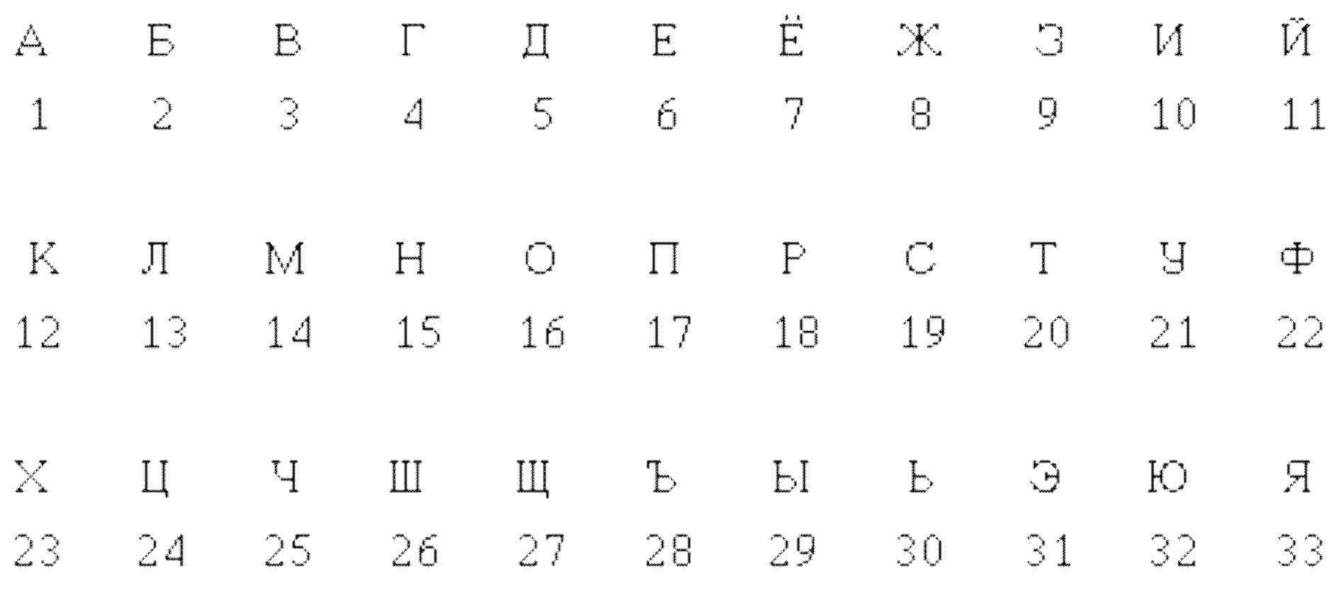 Картинка алфавит пронумерованный
